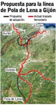 Mapa AVE Asturias