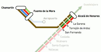 línea directa Chamartin Corredor Henares