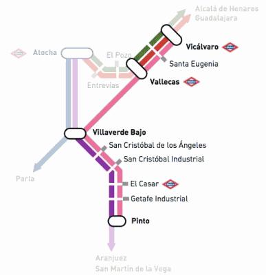 línea directa Madrid sur Corredor Henares