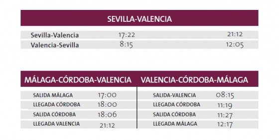 horario trenes malaga: