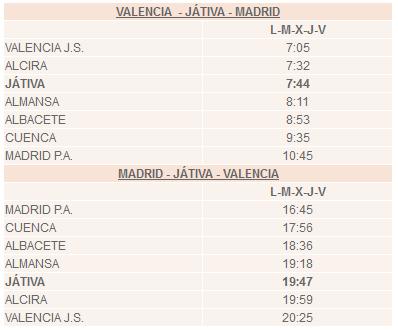 Horario INTERCITY Valencia Madrid