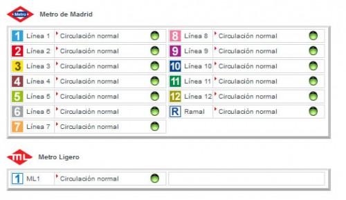 Conoce el estado de la circulación de los trenes de Metro Madrid en tiempo real