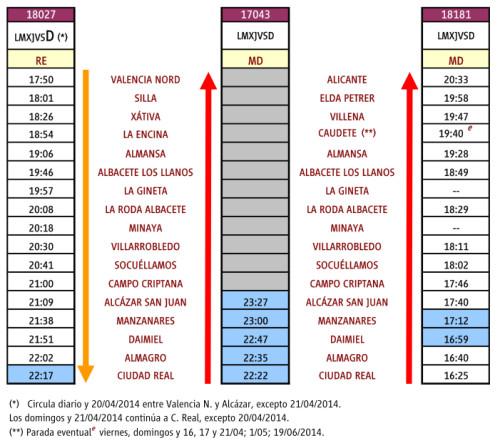 Modificación de horarios en los trenes MD Alicante – Ciudad Real y Valencia – Alcázar de San Juan