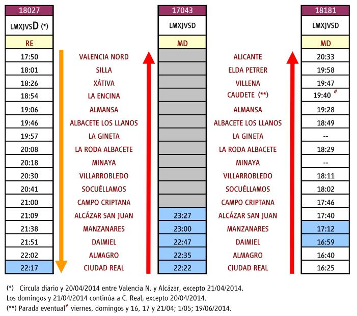 Modificaci n de horarios en los trenes md alicante for Horario de trenes feve