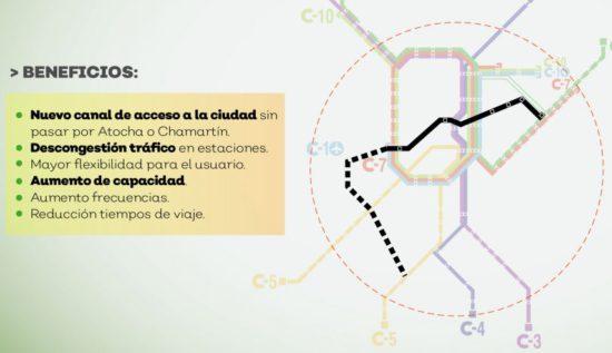 Nueva línea Cercanías Madrid
