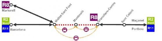 mapa obras nueva estación Montmeló
