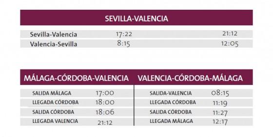 horario AVE Valencia Sevilla