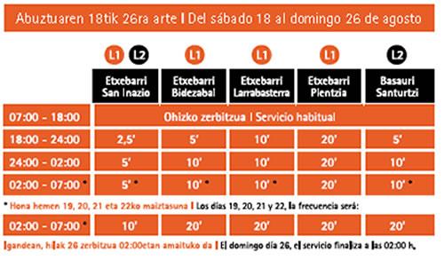 Metro Bilbao funcionará las 24 horas durante la Aste Nagusia