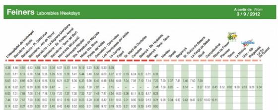 Ajuste horario, a primera hora, de los trenes de la línea R3 de Rodalies de Cataluña