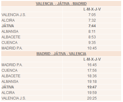 Horario INTERCITY Valencia Madrid