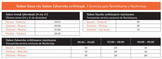 Metro Bilbao navidad