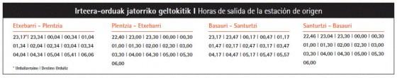 Servicio nocturno en el Metro de Bilbao la noche de los viernes 14 y 21 de diciembre