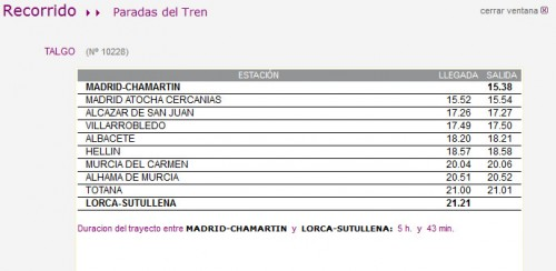 Talgo Madrid Lorca