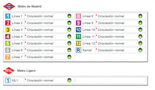 Tiempo real Metro Madrid