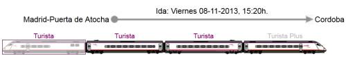 Nuevo servicio AV Madrid – Córdoba con material S-104
