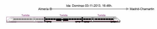 Nuevo servicio Intercity Madrid – Almería los fines de semana