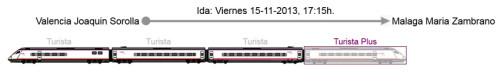 RENFE refuerza las conexiones por Alta Velocidad de Valencia y Madrid a Málaga