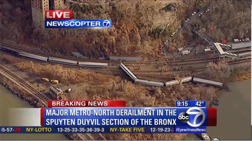 Tren Nueva York Bronx