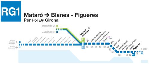Nueva línea de Rodalies Girona (RG1) Mataró – Girona – Figueres