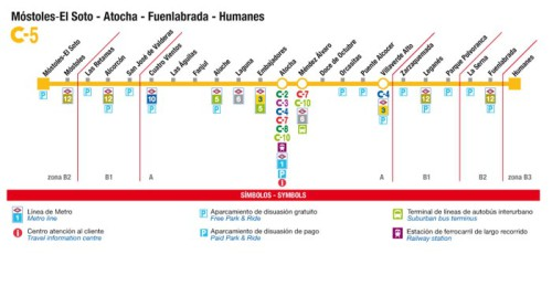 C5 Cercanías Madrid AAFM
